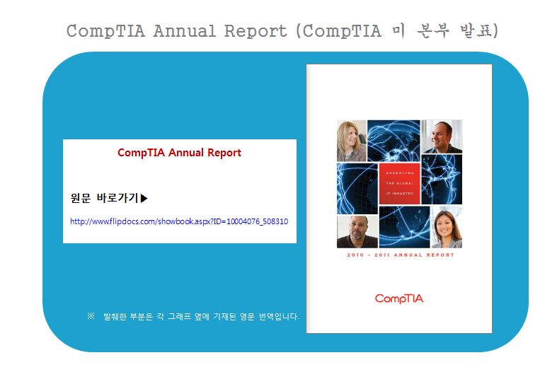 CompTIA Annual Report.JPG