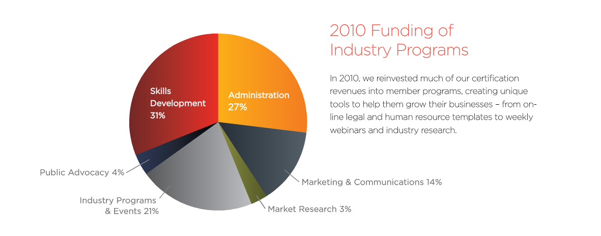 CompTIA Annual Report2.png